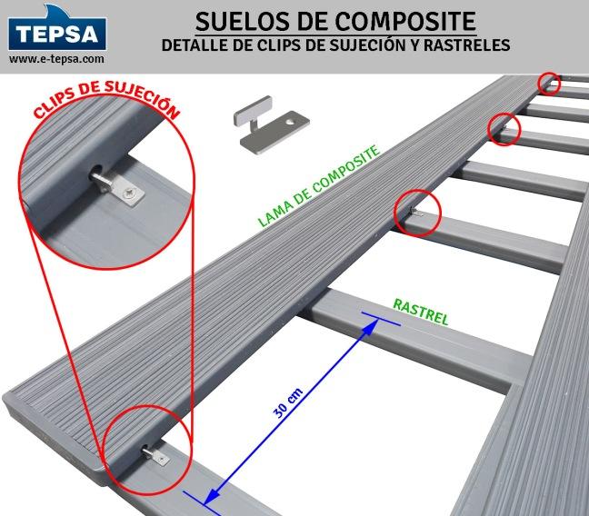 Sistema de fijación de entarimado de composite